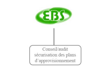 organisation-ebc